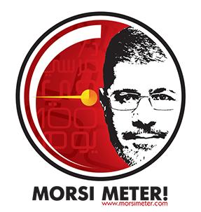 Morsi Meter
